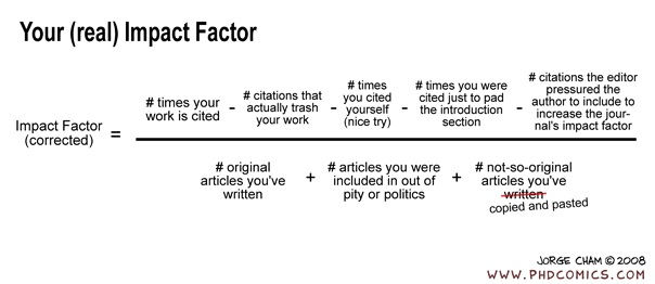 Impactfacteur