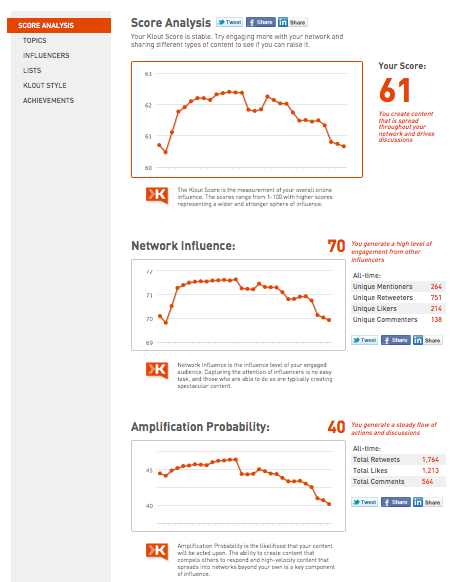 Klout1