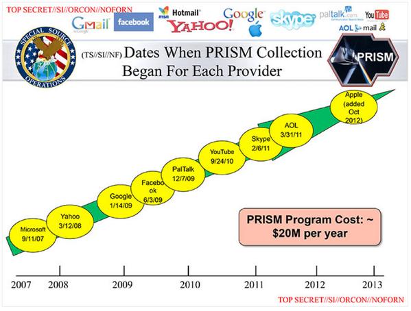 Prism-ppt