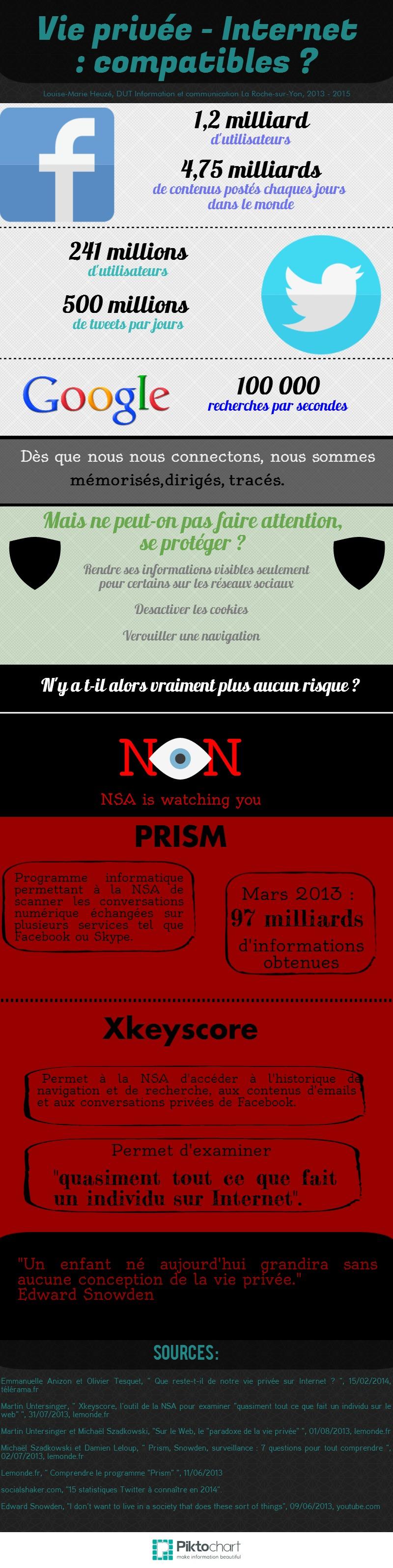 Infographie_ViePriveeInternet_LouiseMarieHeuze