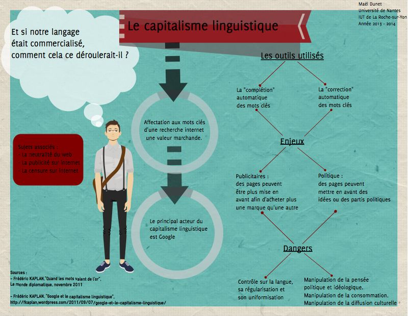 Mae_ l_Dunet_Capitalisme_Linguistique