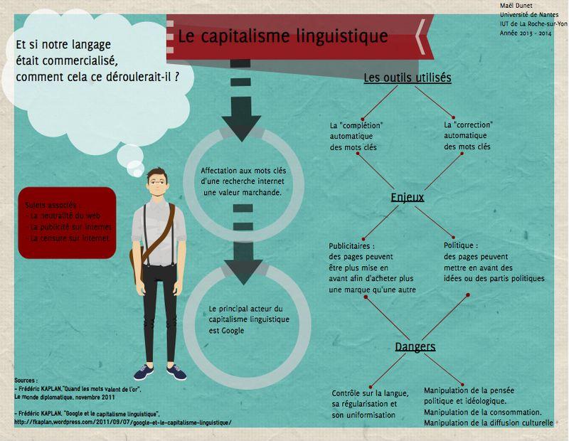 Mae_ l_Dunet_Capitalisme_Linguistique
