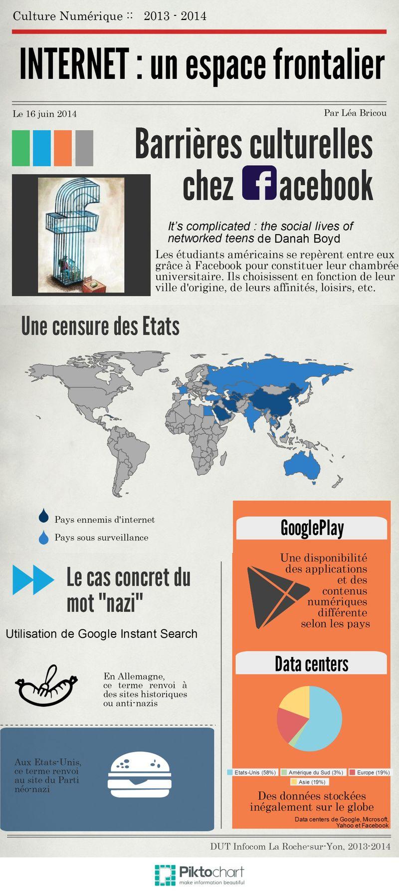 Bricou Léa_ ML_ Infographie_ Internet - un espace frontal ier2