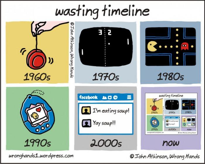 Wastingtime