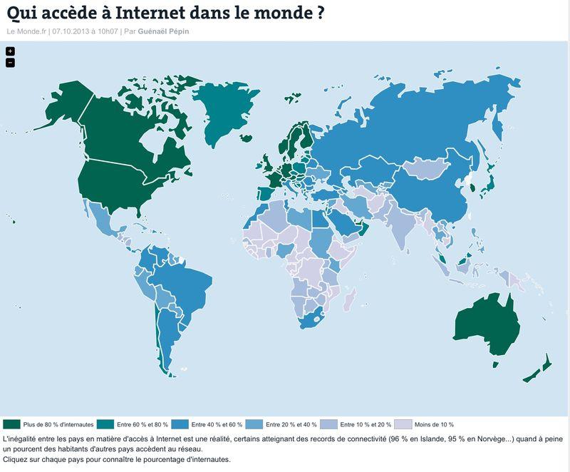 Accesinternet