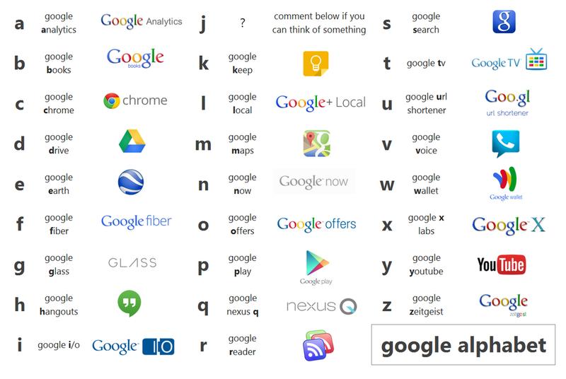 Alphabetservices