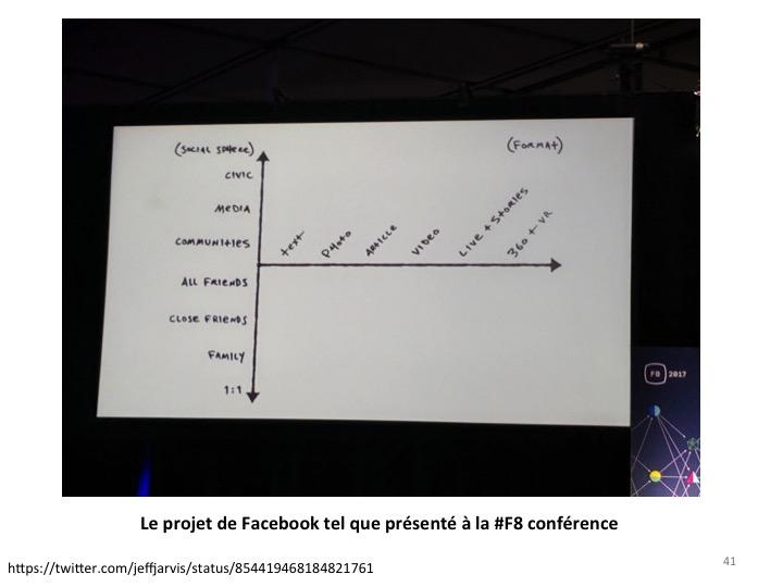les profils de datation en ligne peuvent être utilisés comme preuve